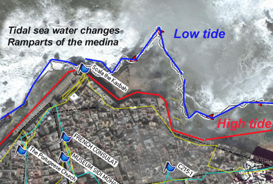 Tidal sea water changes